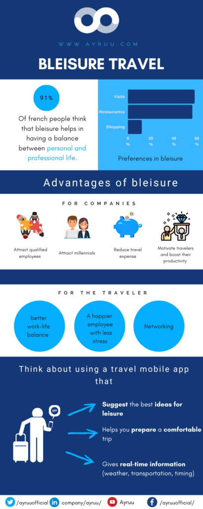 Infographie Bleisure Ayruu