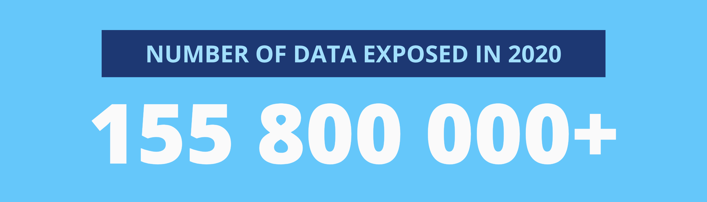 Number of data exposed in 2020 Ayruu