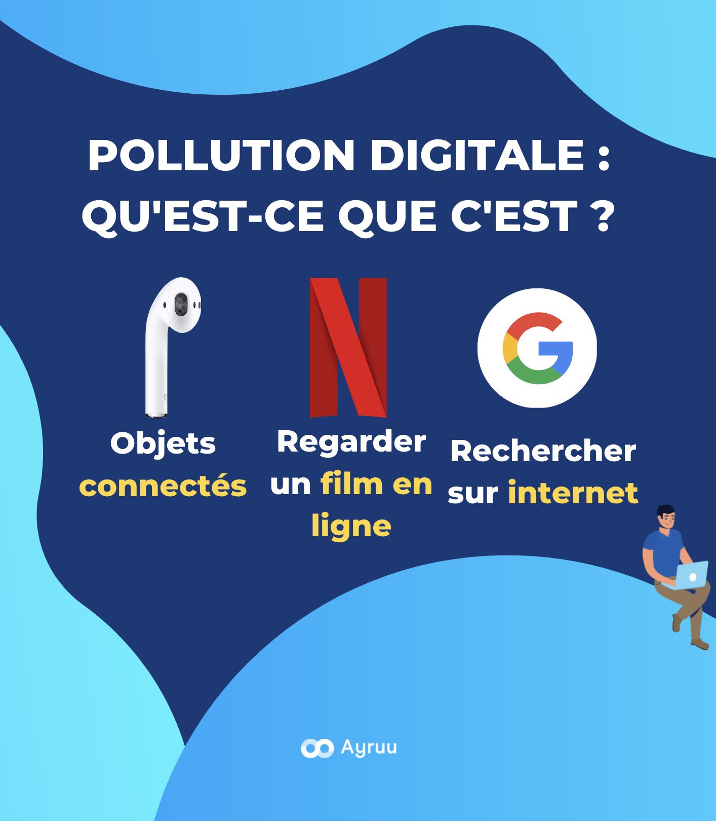 pollution digitale définition