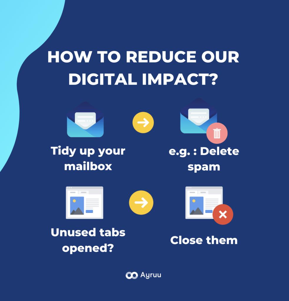 Reduce digital impact